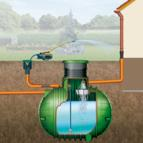 COLUMBUS Komplettpaket Garten-Jet - begehbar, 3700 l, grün (9169201112)